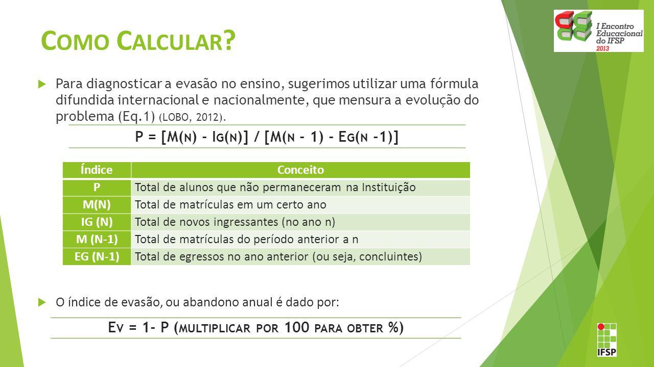 Como Calcular P = [M(n) - Ig(n)] / [M(n - 1) - Eg(n -1)]